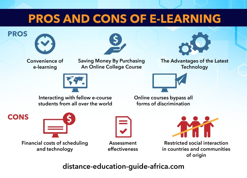 e-learning pro and con in Africa
