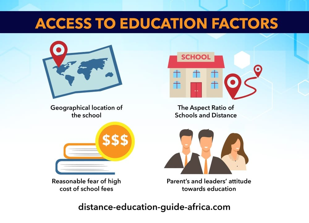 access to education in Africa