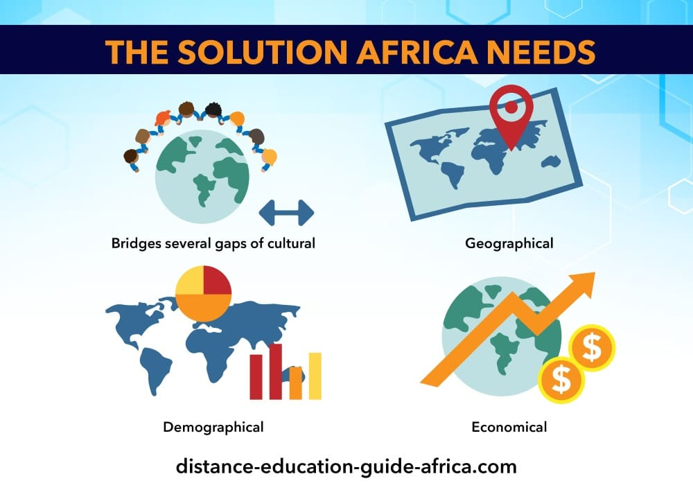 e-learning and blended learning in Africa