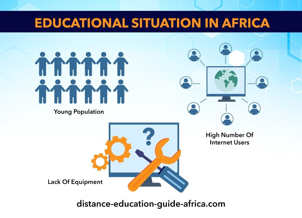educational situation in Africa